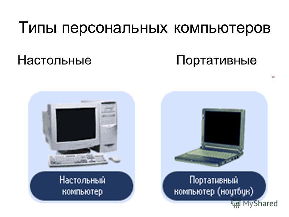 Типы персональных компьютеров Настольные Портативные