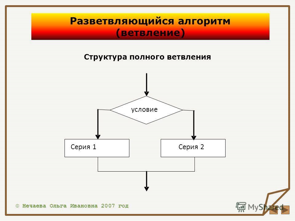 Разветвляющийся алгоритм (ветвление) © Нечаева Ольга Ивановна 2007 год Структура полного ветвления условие Серия 1 Серия 2