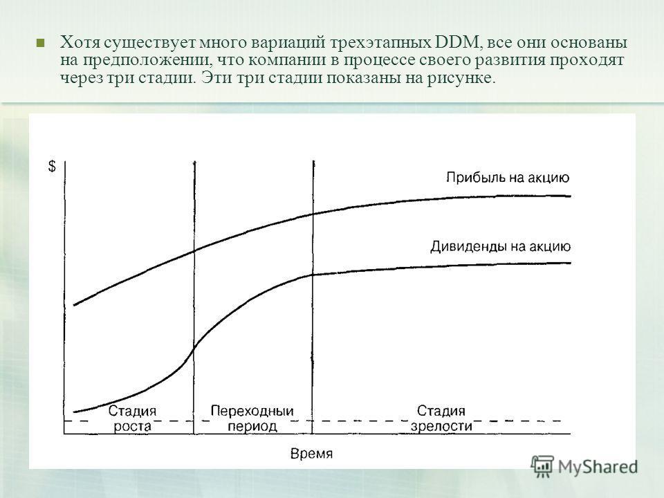 Хотя существует много вариаций трехэтапных DDM, все они основаны на предположении, что компании в процессе своего развития проходят через три стадии. Эти три стадии показаны на рисунке.