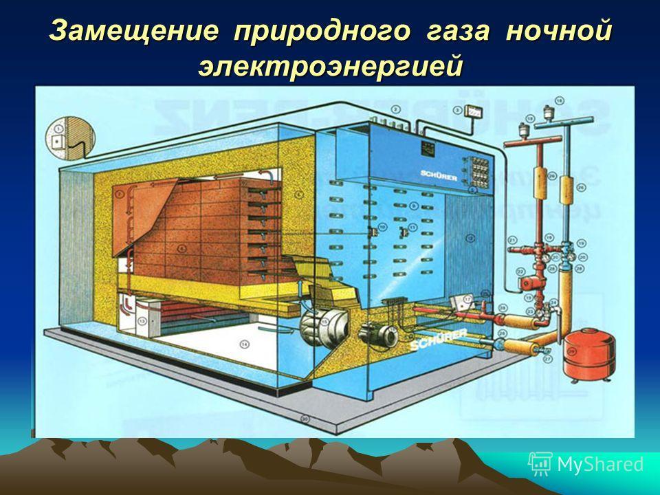 Проектом предусматривается установка на нескольких котельных города газопоршевых станций суммарной электрической мощностью 14,0 МВт, тепловой – 16,0 МВт, которые будут работать по электроэнергии на внешнюю сеть для собственных нужд котельных города,