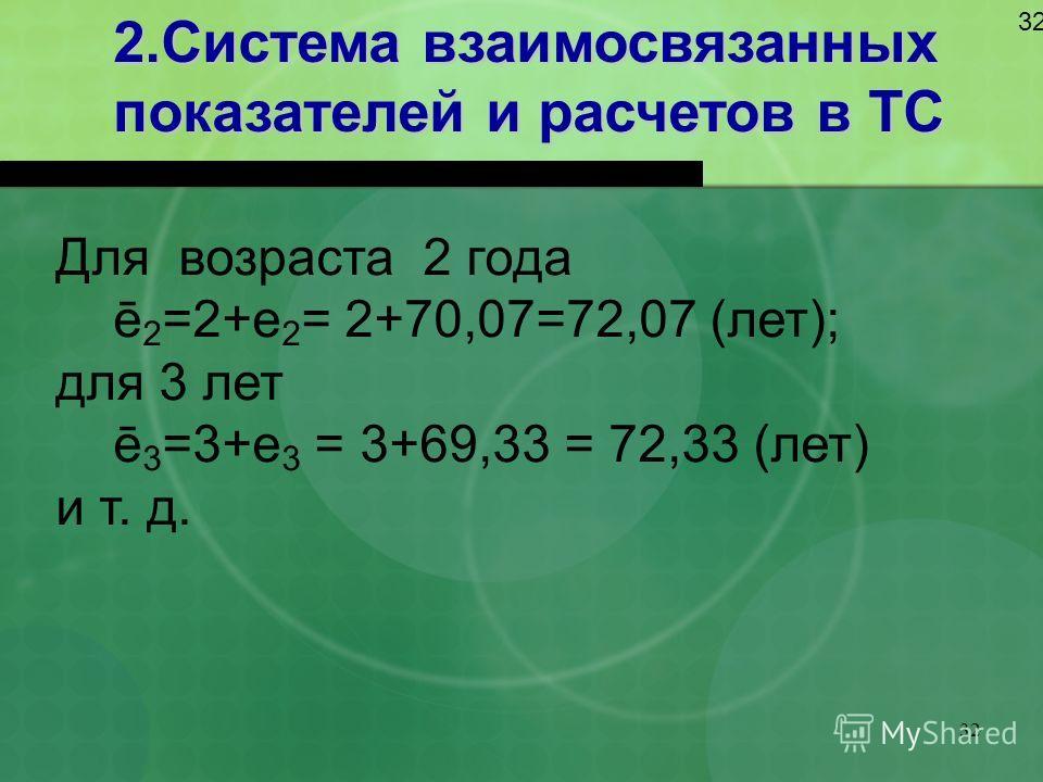 32 2.Система взаимосвязанных показателей и расчетов в ТС 32 Для возраста 2 года ē 2 =2+е 2 = 2+70,07=72,07 (лет); для 3 лет ē 3 =3+е 3 = 3+69,33 = 72,33 (лет) и т. д.