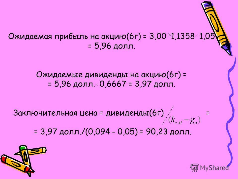 Ожидаемая прибыль на акцию(6г) = 3,00 1,1358 1,05 = 5,96 долл. Ожидаемые дивиденды на акцию(6г) = = 5,96 долл. 0,6667 = 3,97 долл. Заключительная цена = дивиденды(6г) = = 3,97 долл./(0,094 - 0,05) = 90,23 долл.