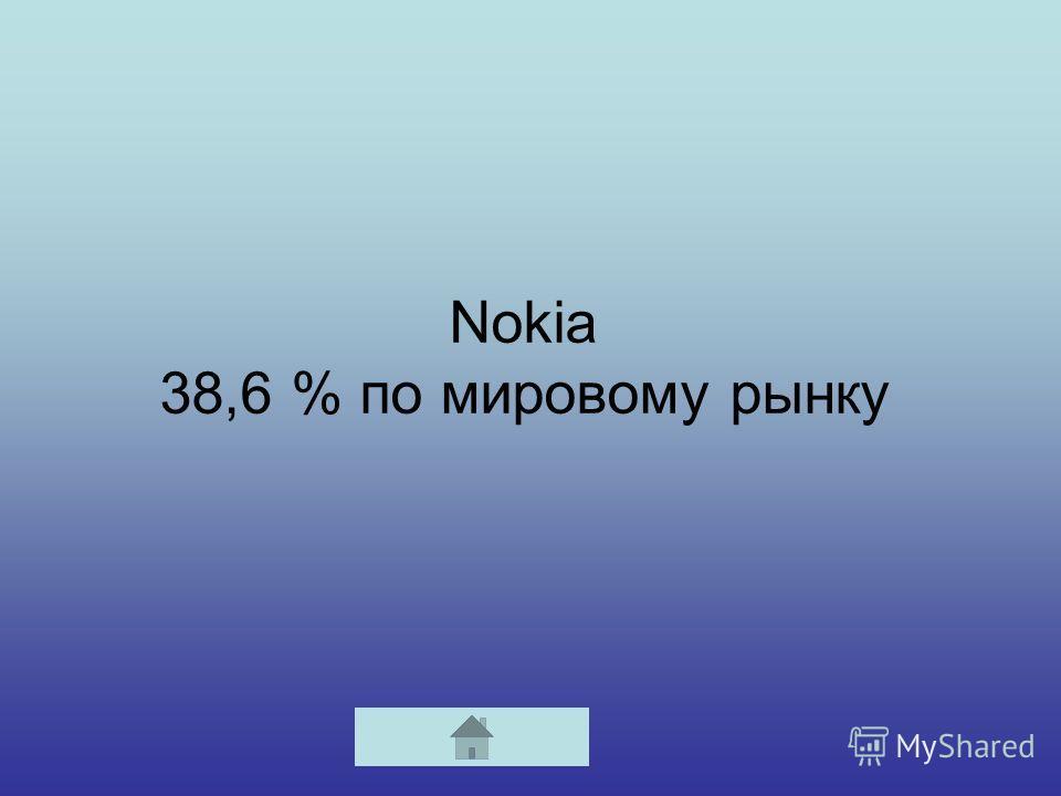 Nokia 38,6 % по мировому рынку