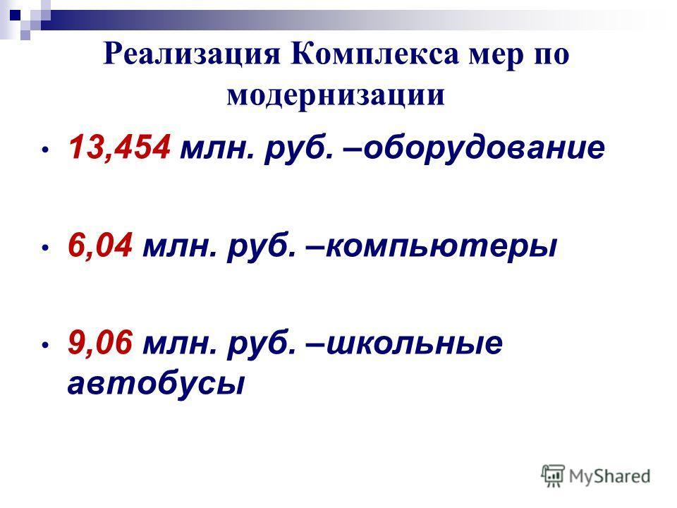 Реализация Комплекса мер по модернизации 13,454 млн. руб. –оборудование 6,04 млн. руб. –компьютеры 9,06 млн. руб. –школьные автобусы