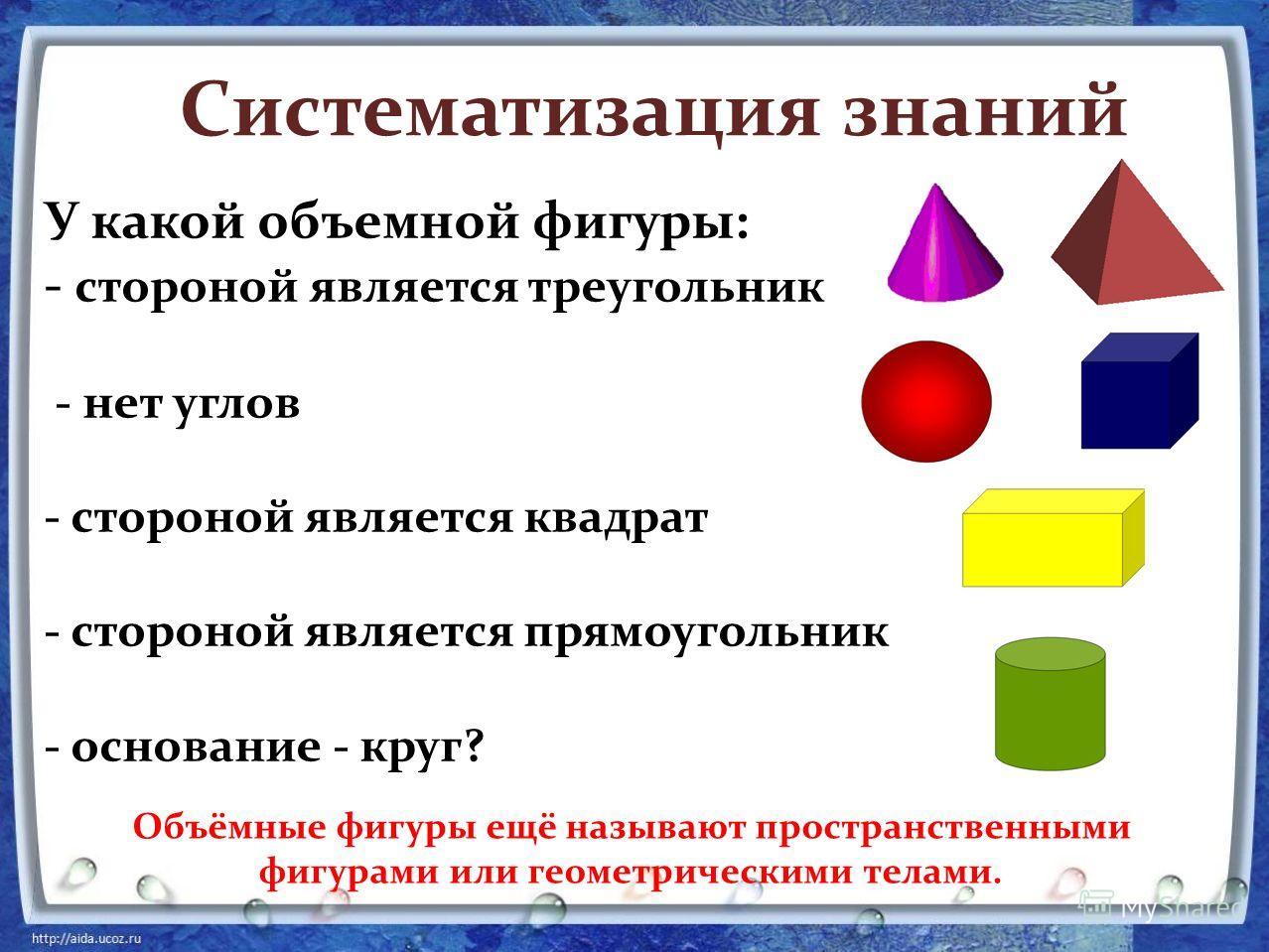 Объёмные фигуры ещё называют пространственными фигурами или геометрическими телами. У какой объемной фигуры: - стороной является треугольник - нет углов - стороной является квадрат - стороной является прямоугольник - основание - круг? Систематизация