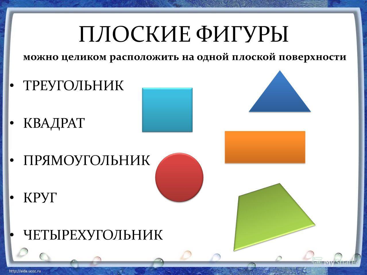 Презентация плоские поверхности 2 класс