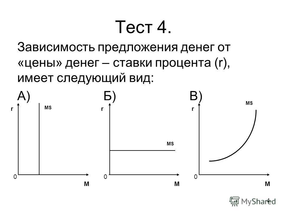 4 Тест 4. Зависимость предложения денег от «цены» денег – ставки процента (r), имеет следующий вид: А) Б)В) r M 0 MS r M 0 r M 0