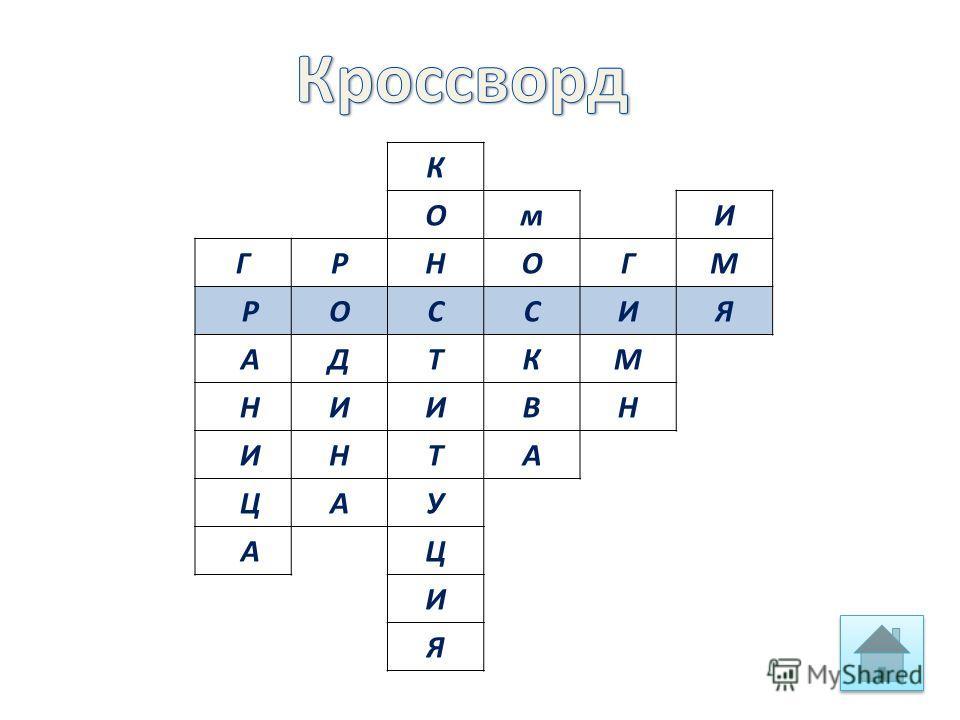 К ОмИ ГРНОГМ РОССИЯ АДТКМ НИИВН ИНТА ЦАУ АЦ И Я