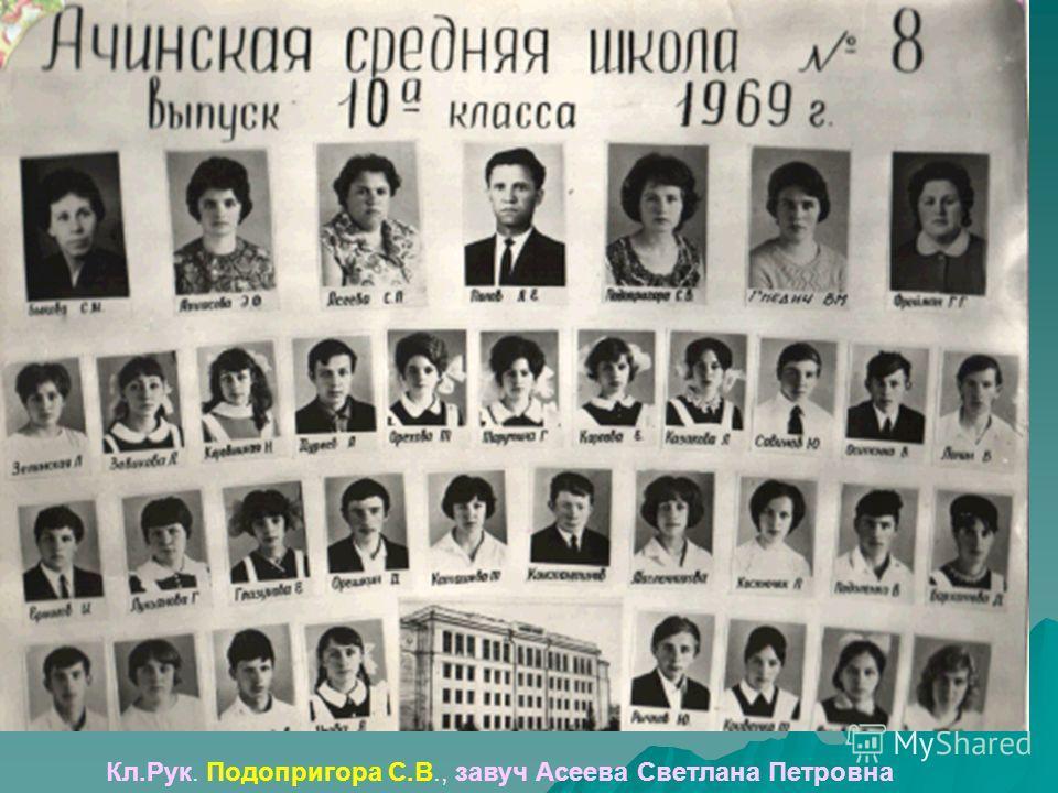 Кл.Рук. Подопригора С.В., завуч Асеева Светлана Петровна