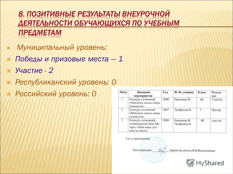 Муниципальный уровень: Победы и призовые места 1 Участие - 2 Республиканский уровень: 0 Российский уровень: 0