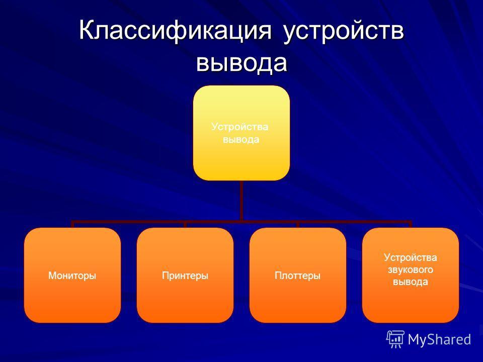 Классификация устройств вывода Устройства вывода МониторыПринтерыПлоттеры Устройства звукового вывода