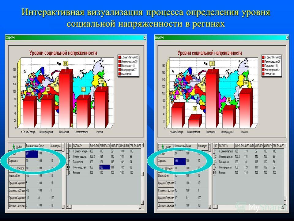 Интерактивная визуализация процесса определения уровня социальной напряженности в регинах