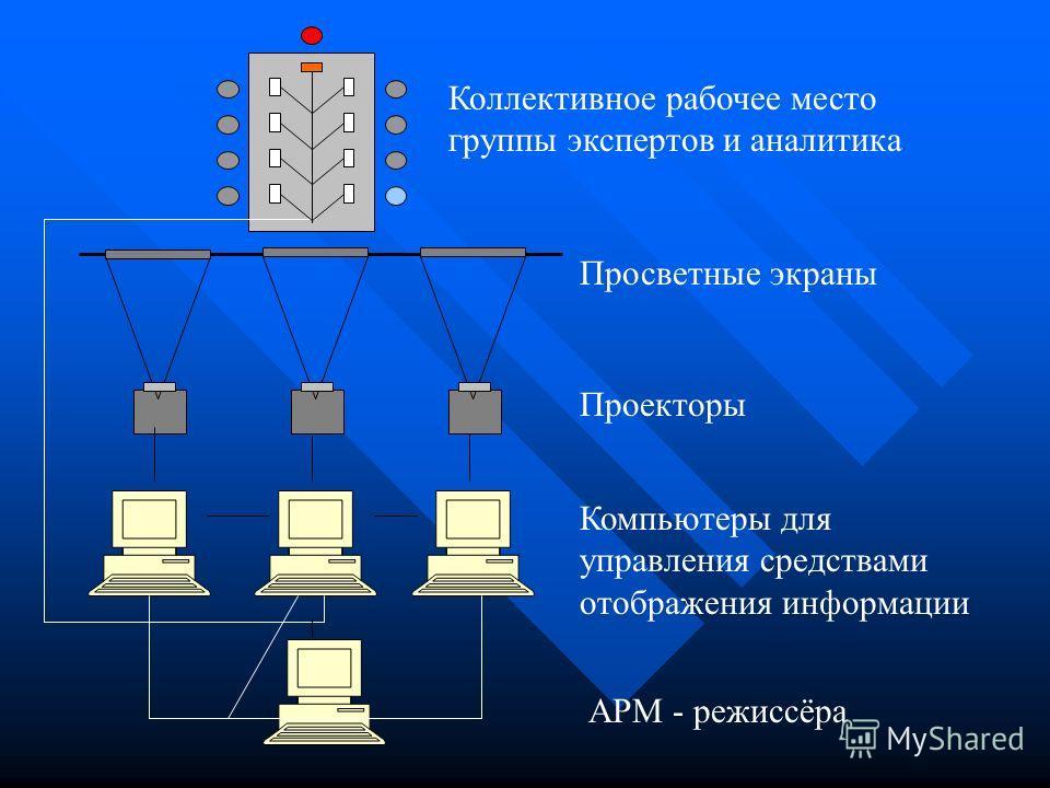 Коллективное рабочее место группы экспертов и аналитика Просветные экраны Проекторы Компьютеры для управления средствами отображения информации АРМ - режисcёра