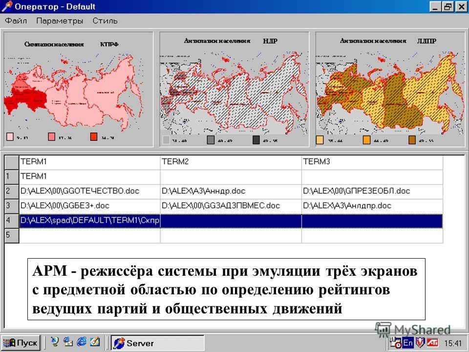 АРМ - режиcсёра системы при эмуляции трёх экранов с предметной областью по определению рейтингов ведущих партий и общественных движений