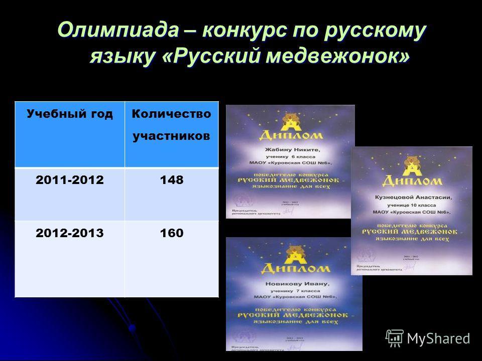 Олимпиада – конкурс по русскому языку «Русский медвежонок» Учебный год Количество участников 2011-2012148 2012-2013160