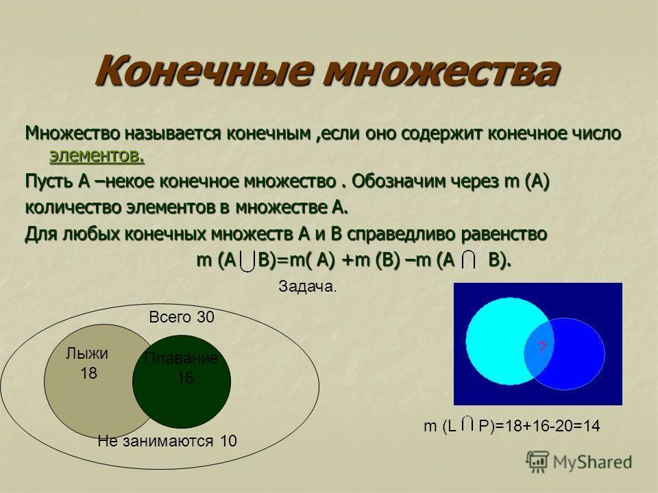 Конечные множества Множество называется конечным,если оно содержит конечное число элементов. элементов. Пусть А –некое конечное множество. Обозначим через m (A) количество элементов в множестве А. Для любых конечных множеств А и В справедливо равенст