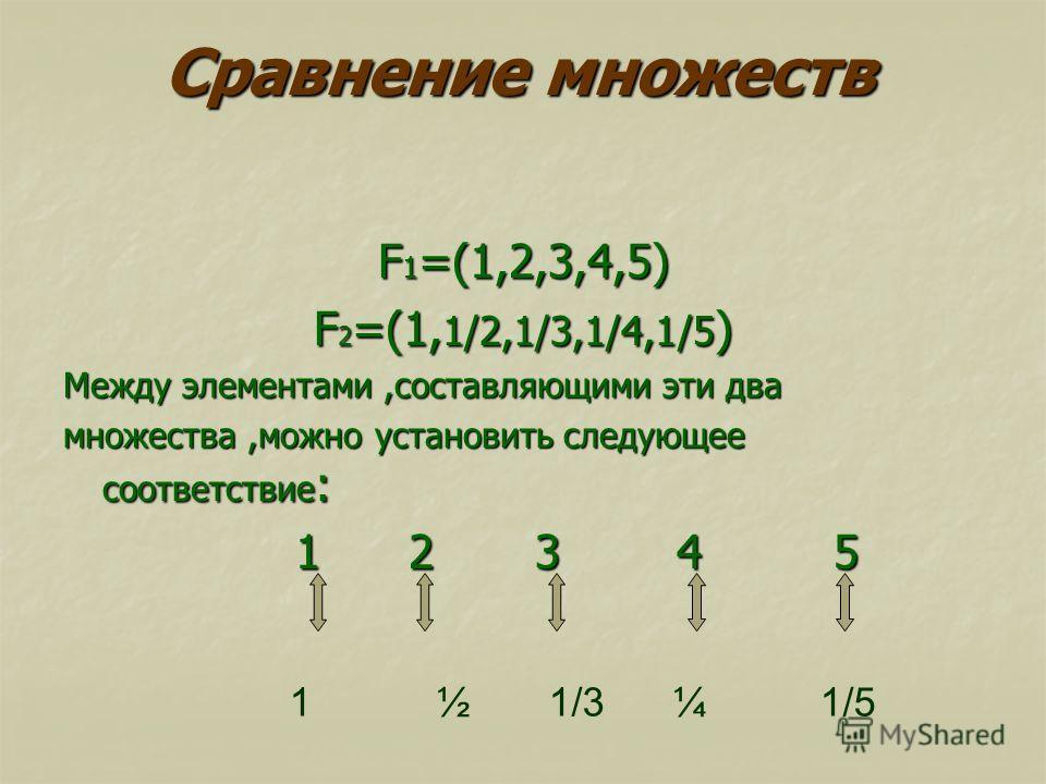 Сравнение множеств F1=(1,2,3,4,5) F2=(1,1/2,1/3,1/4,1/5) Между элементами,составляющими эти два множества,можно установить следующее соответствие: 1 2 3 4 5 1 ½ 1/3 ¼ 1/5