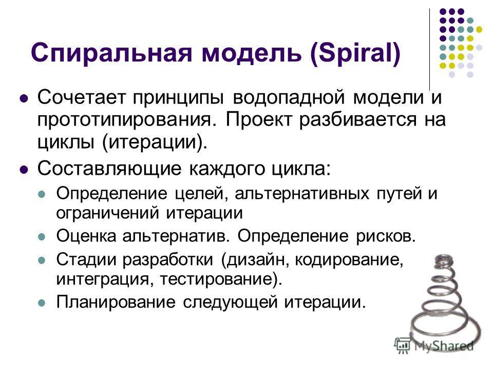 Спиральная модель (Spiral) Сочетает принципы водопадной модели и прототипирования. Проект разбивается на циклы (итерации). Составляющие каждого цикла: Определение целей, альтернативных путей и ограничений итерации Оценка альтернатив. Определение риск