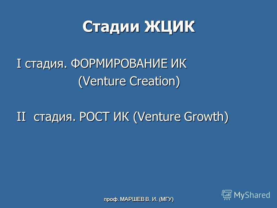 проф. МАРШЕВ В. И. (МГУ) Стадии ЖЦИК I стадия. ФОРМИРОВАНИЕ ИК (Venture Creation) (Venture Creation) II стадия. РОСТ ИК (Venture Growth)