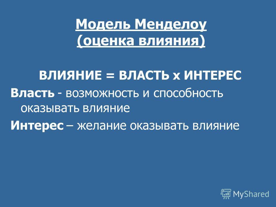 Модель Менделоу (оценка влияния) ВЛИЯНИЕ = ВЛАСТЬ х ИНТЕРЕС Власть - возможность и способность оказывать влияние Интерес – желание оказывать влияние