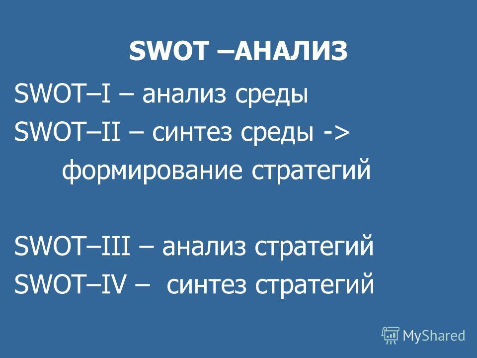 SWOT –АНАЛИЗ SWOT–I – анализ среды SWOT–II – синтез среды -> формирование стратегий SWOT–III – анализ стратегий SWOT–IV – синтез стратегий
