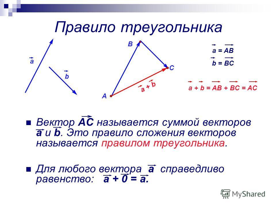 Правило треугольника Вектор АС называется суммой векторов а и b. Это правило сложения векторов называется правилом треугольника. Для любого вектора а справедливо равенство: a + 0 = a. a = AB b = BC a + b = AB + BC = AC a b a + b A B C