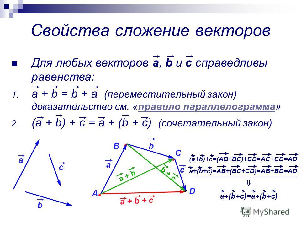 Свойства сложение векторов Для любых векторов a, b и c справедливы равенства: 1. a + b = b + a (переместительный закон) доказательство см. «правило параллелограмма»правило параллелограмма 2. (a + b) + c = a + (b + c) (сочетательный закон) b a c D c A