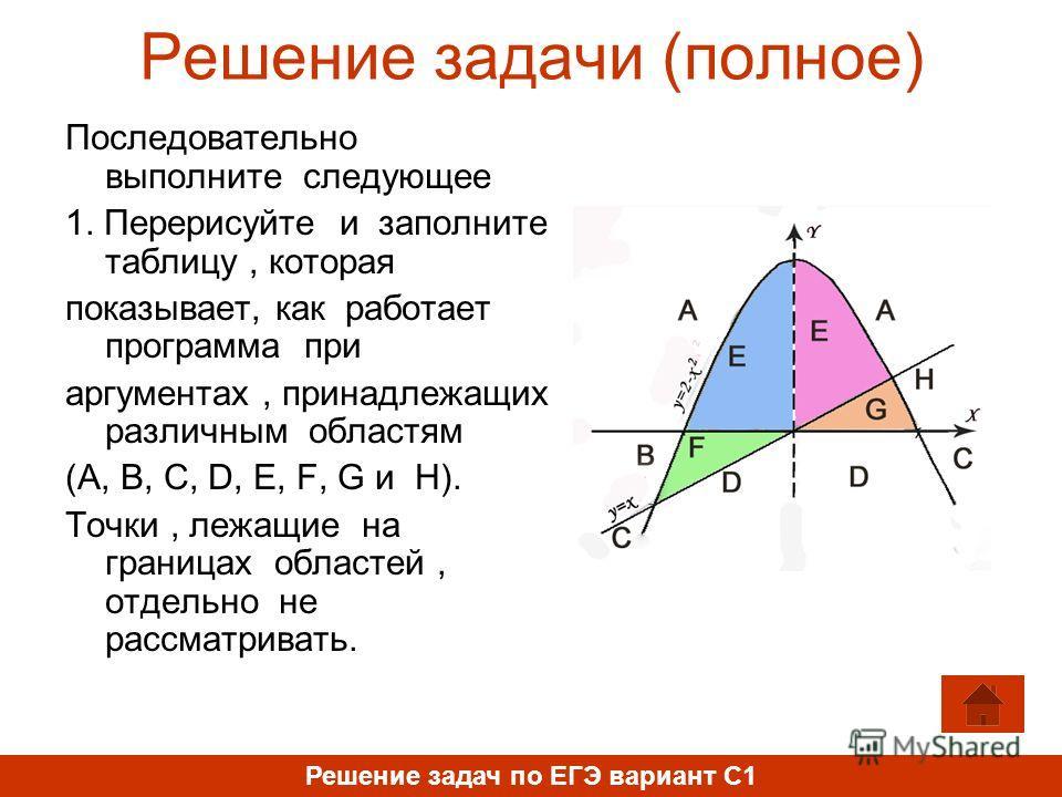 Решение задачи (полное) Решение задач по ЕГЭ вариант С1 Последовательно выполните следующее 1. Перерисуйте и заполните таблицу, которая показывает, как работает программа при аргументах, принадлежащих различным областям (A, B, C, D, E, F, G и H). Точ
