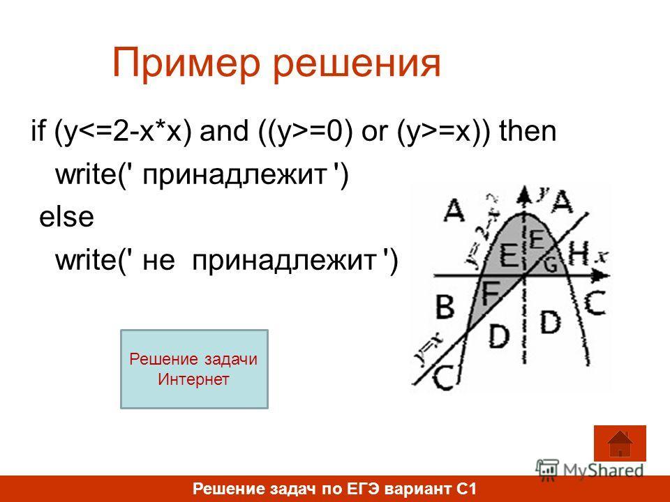 if (y =0) or (y>=x)) then write(' принадлежит ') else write(' не принадлежит ') Решение задач по ЕГЭ вариант С1 Пример решения Решение задачи Интернет