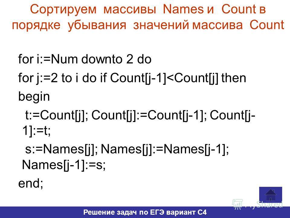 Сортируем массивы Names и Count в порядке убывания значений массива Count for i:=Num downto 2 do for j:=2 to i do if Count[j-1]