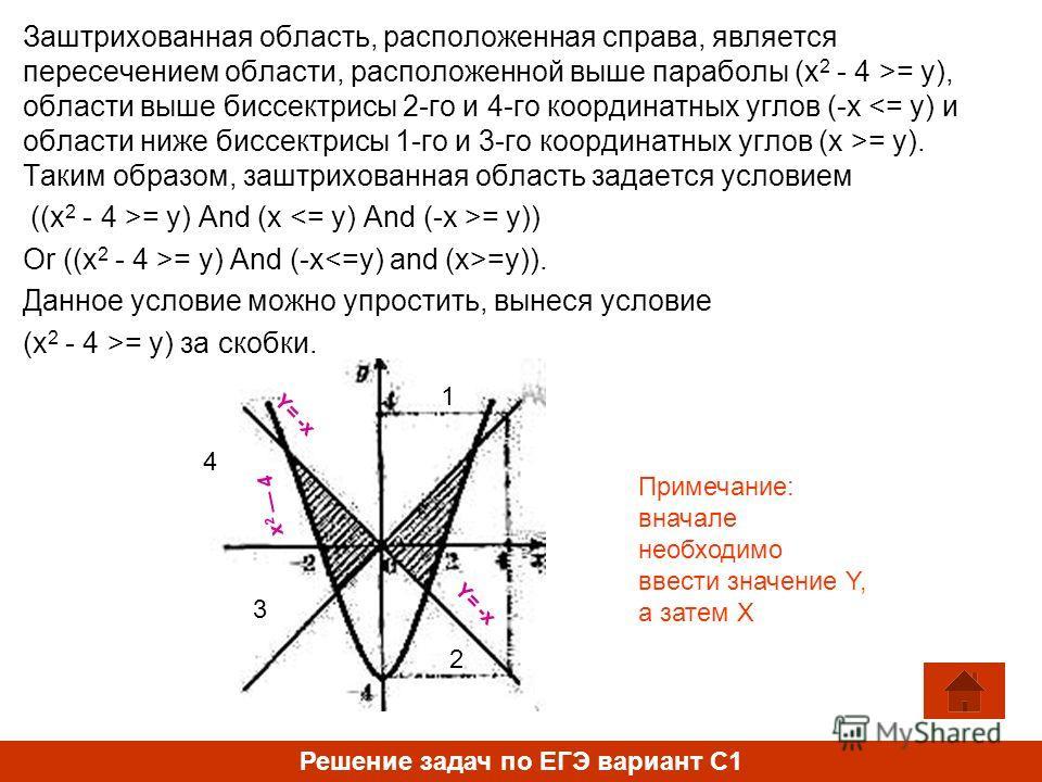 Заштрихованная область, расположенная справа, является пересечением области, расположенной выше параболы (х 2 - 4 >= у), области выше биссектрисы 2-го и 4-го координатных углов (-x = у). Таким образом, заштрихованная область задается условием ((х 2 -