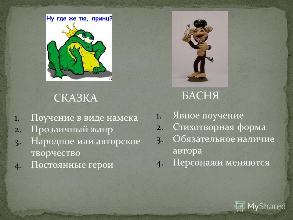 БАСНЯ 1.Явное поучение 2.Стихотворная форма 3.Обязательное наличие автора 4.Персонажи меняются 1.Поучение в виде намека 2.Прозаичный жанр 3.Народное или авторское творчество 4.Постоянные герои СКАЗКА