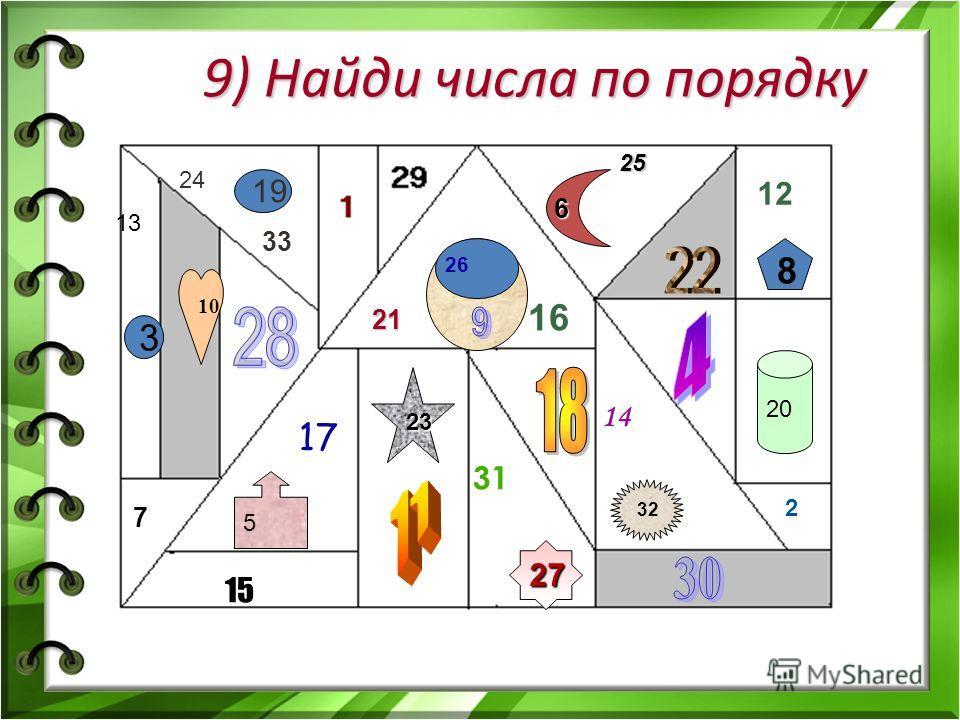 9) Найди числа по порядку 19 33 24 13 3 10 7 5 17 15 21 16 26 23 32 27 31 6 25 20 2 12 8 14