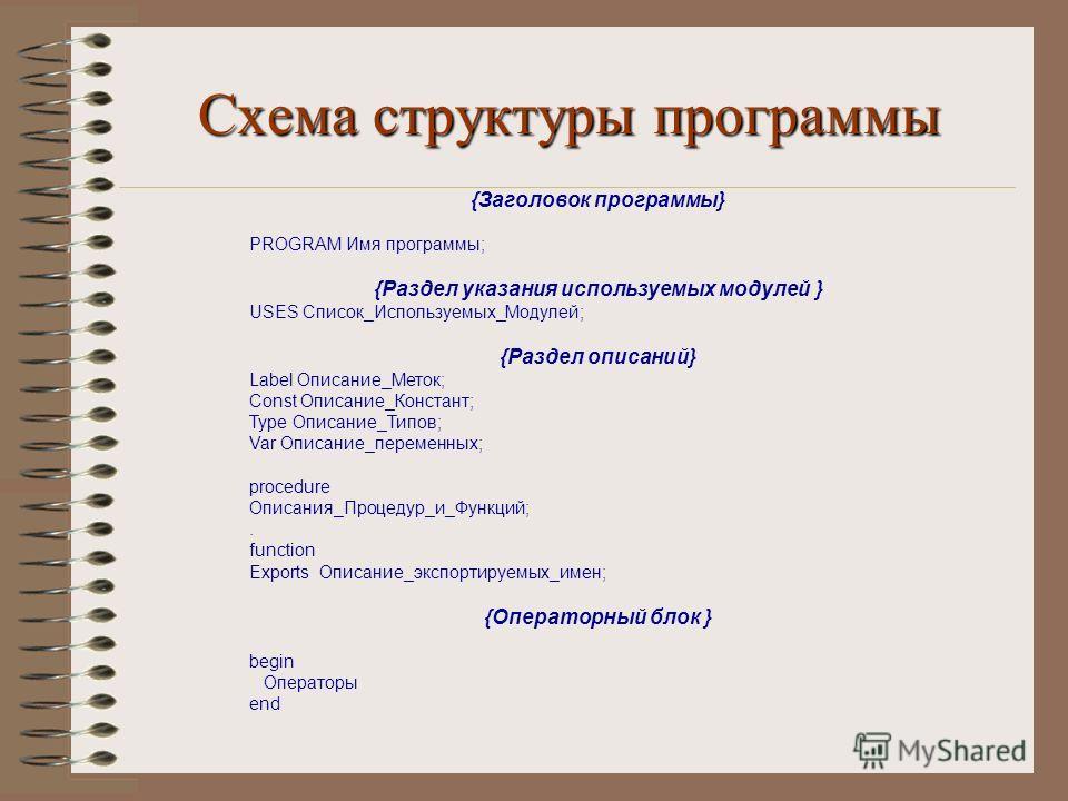 Структурапрограммы Структура программы В программе могут быть следующие разделы, каждый из которых, кроме последнего, завершается точкой с запятой: