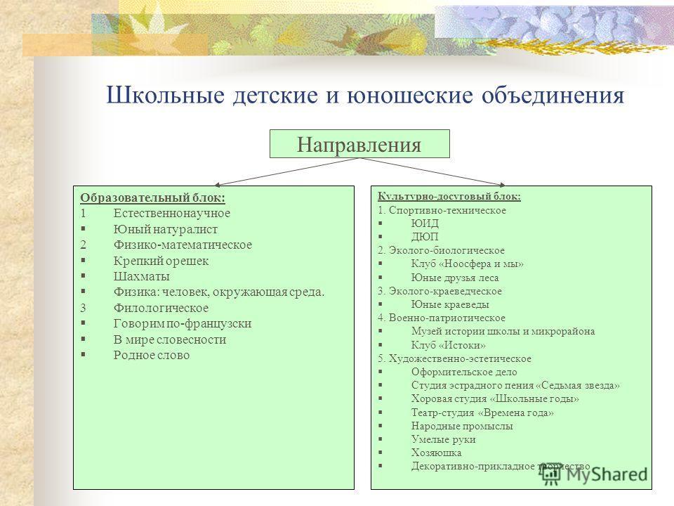 МОУ «Средняя общеобразовательная школа 4» Здравствуйте!