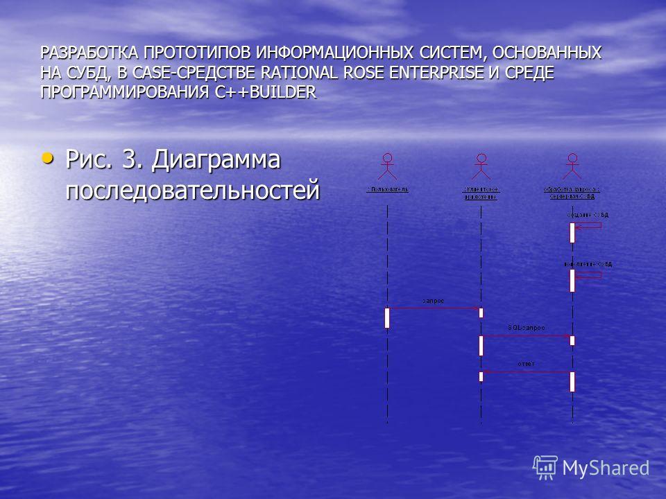 РАЗРАБОТКА ПРОТОТИПОВ ИНФОРМАЦИОННЫХ СИСТЕМ, ОСНОВАННЫХ НА СУБД, В CASE-СРЕДСТВЕ RATIONAL ROSE ENTERPRISE И СРЕДЕ ПРОГРАММИРОВАНИЯ C++BUILDER Рис. 3. Диаграмма последовательностей Рис. 3. Диаграмма последовательностей