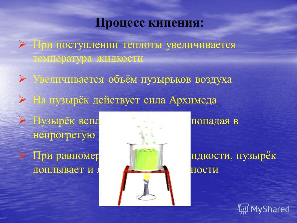 Процесс кипения: При поступлении теплоты увеличивается температура жидкости Увеличивается объём пузырьков воздуха На пузырёк действует сила Архимеда Пузырёк всплывает и лопается, попадая в непрогретую часть жидкости При равномерном нагревании жидкост