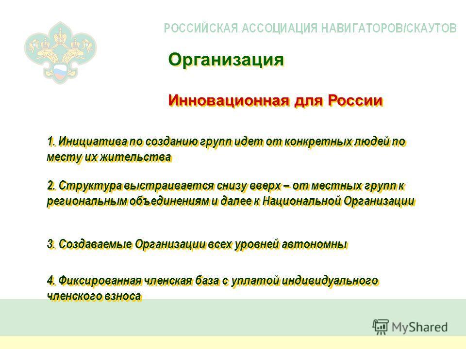 Организация Инновационная для России Инновационная для России 1. Инициатива по созданию групп идет от конкретных людей по месту их жительства 2. Структура выстраивается снизу вверх – от местных групп к региональным объединениям и далее к Национальной