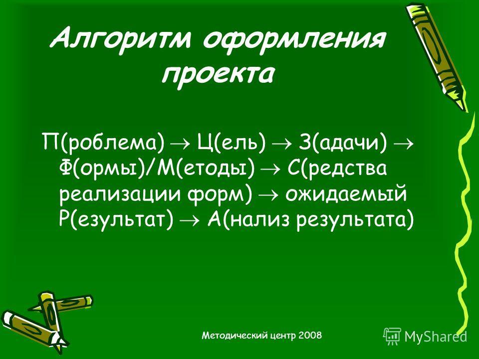 Методический центр 2008 Алгоритм оформления проекта П(роблема) Ц(ель) З(адачи) Ф(ормы)/М(етоды) С(редства реализации форм) ожидаемый Р(езультат) А(нализ результата)