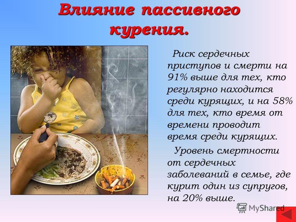 Ученые, изучающие продолжительнос ть жизни курящих и некурящих людей, пришли к выводу, что каждая выкуренная сигарета сокращает жизнь на 15 минут.