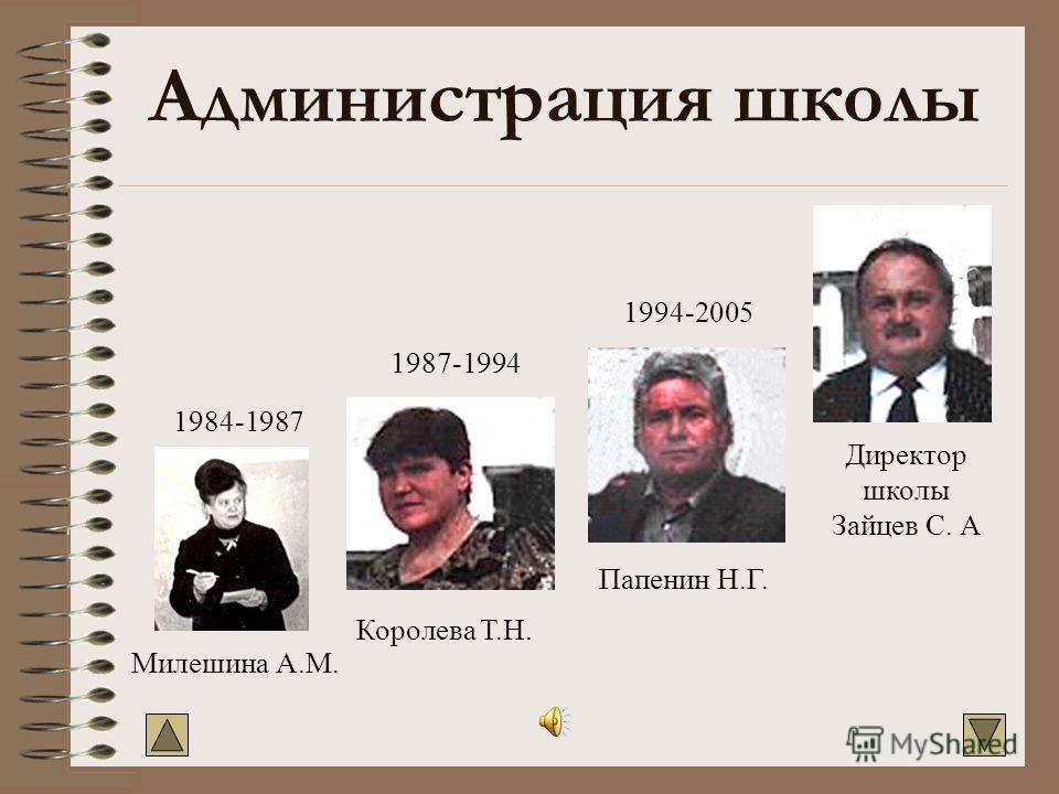 Администрация школы Директор школы Зайцев С. А Папенин Н.Г. Королева Т.Н. Милешина А.М. 1984-1987 1987-1994 1994-2005