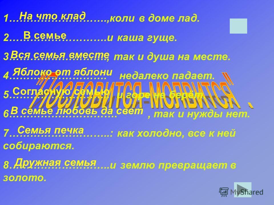 1……………………….,коли в доме лад. 2……………………….и каша гуще. 3………………………., так и душа на месте. 4………………………. недалеко падает. 5……………………….. и горе не берёт. 6…………………………., так и нужды нет. 7………………………..: как холодно, все к ней собираются. 8………………………..и землю прев