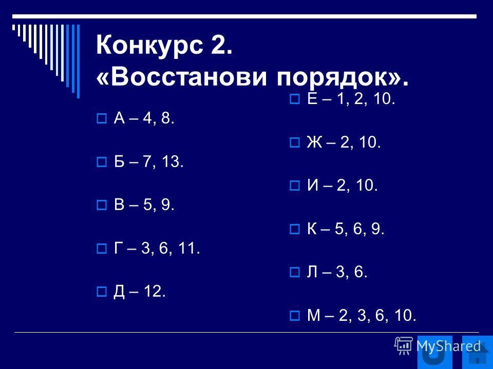Конкурс 2. «Восстанови порядок». А – 4, 8. Б – 7, 13. В – 5, 9. Г – 3, 6, 11. Д – 12. Е – 1, 2, 10. Ж – 2, 10. И – 2, 10. К – 5, 6, 9. Л – 3, 6. М – 2, 3, 6, 10.