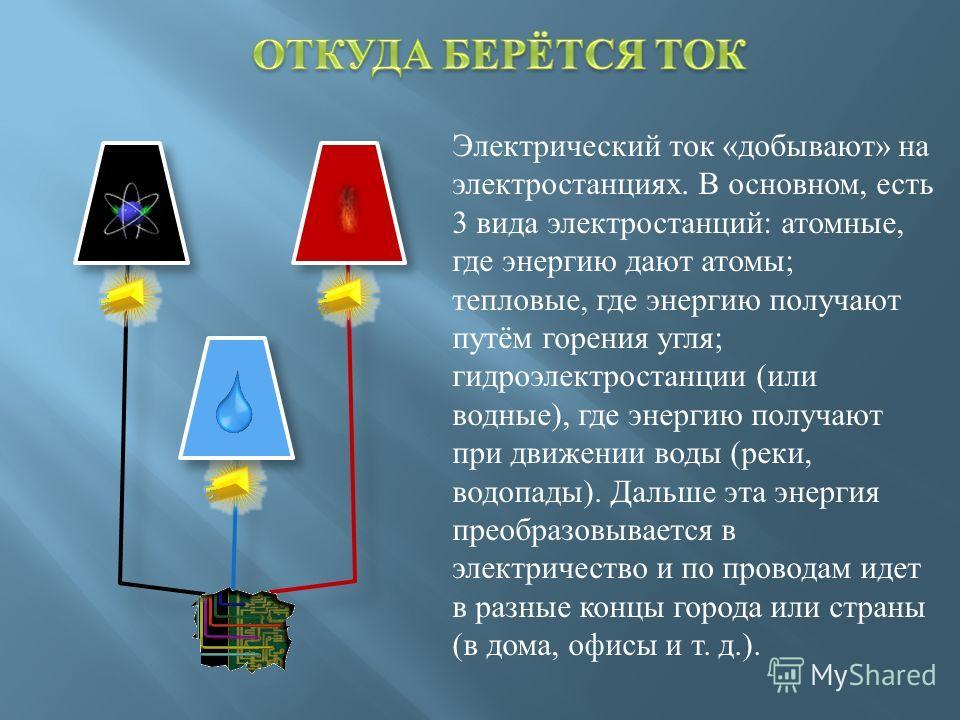 Электрический ток «добывают» на электростанциях. В основном, есть 3 вида электростанций: атомные, где энергию дают атомы; тепловые, где энергию получают путём горения угля; гидроэлектростанции (или водные), где энергию получают при движении воды (рек
