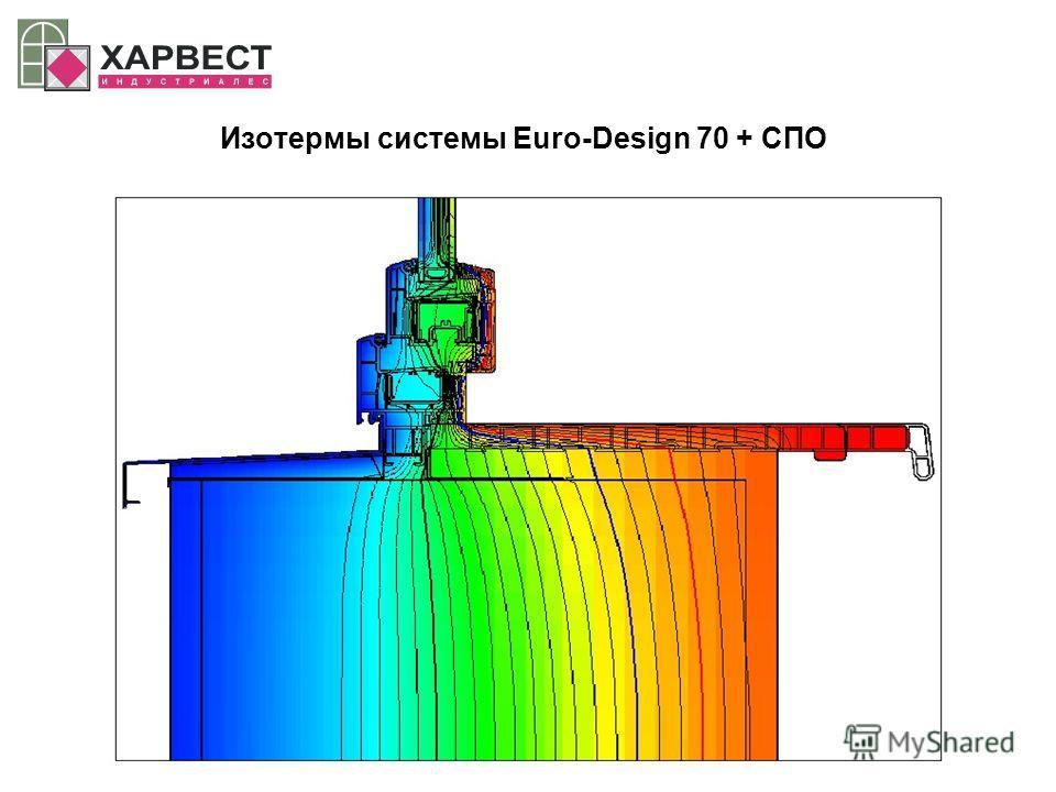 Изотермы системы Euro-Design 70 + СПО