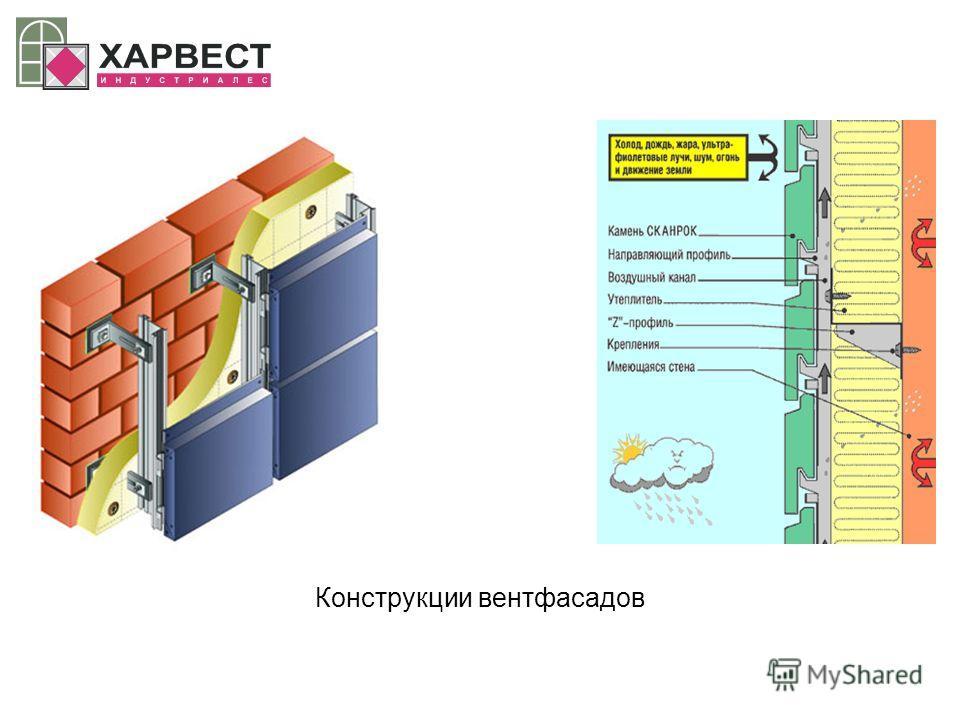 Конструкции вентфасадов