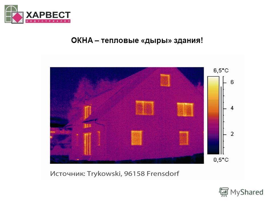 ОКНА – тепловые «дыры» здания!