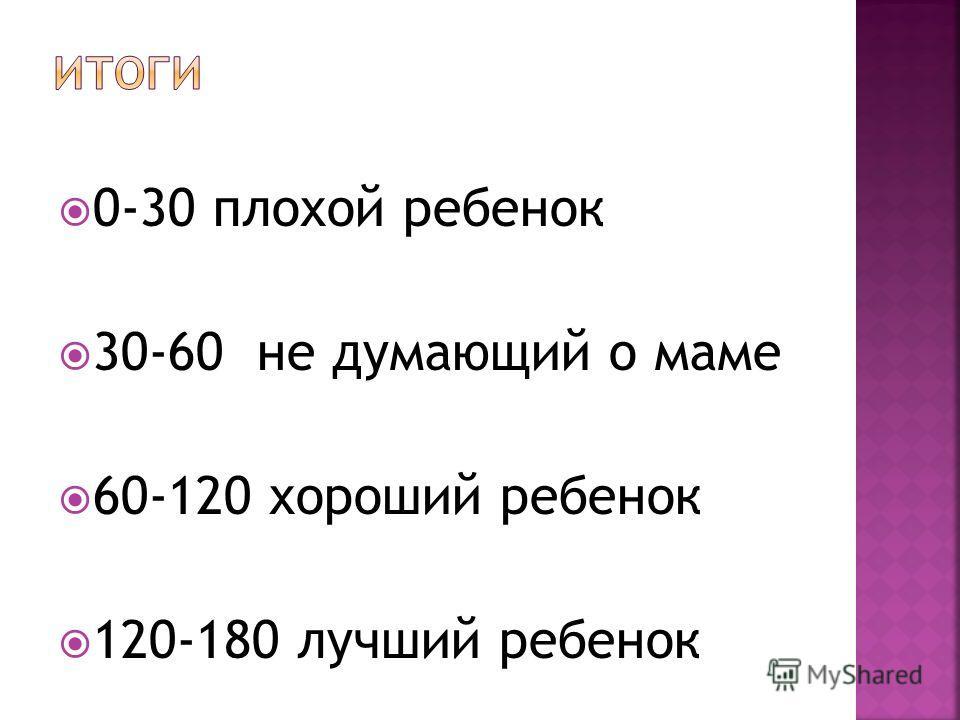0-30 плохой ребенок 30-60 не думающий о маме 60-120 хороший ребенок 120-180 лучший ребенок
