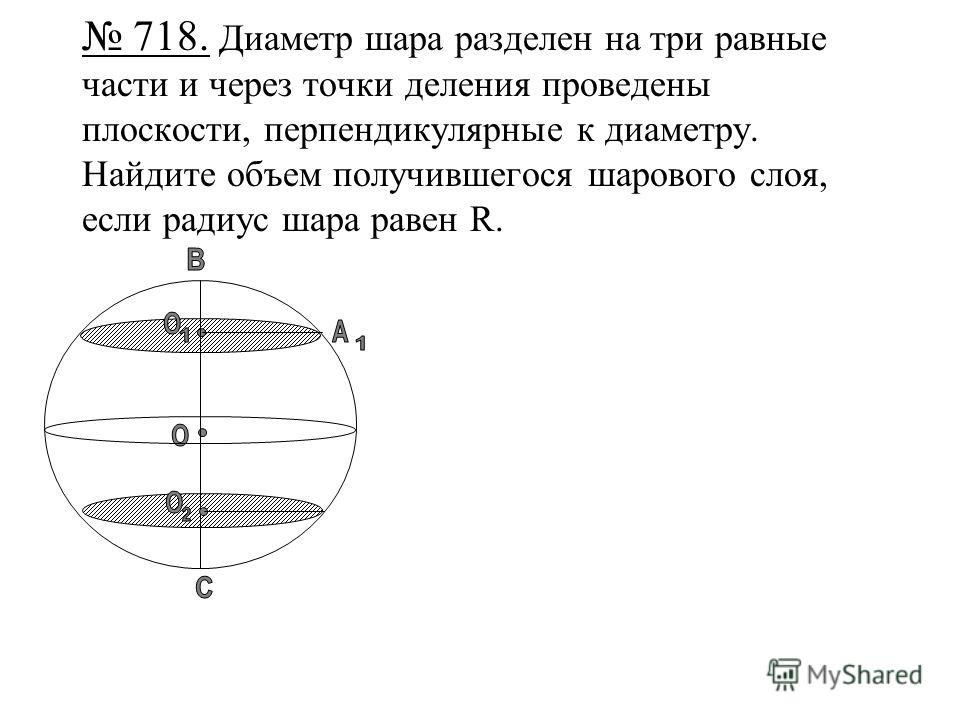 718. Диаметр шара разделен на три равные части и через точки деления проведены плоскости, перпендикулярные к диаметру. Найдите объем получившегося шарового слоя, если радиус шара равен R.