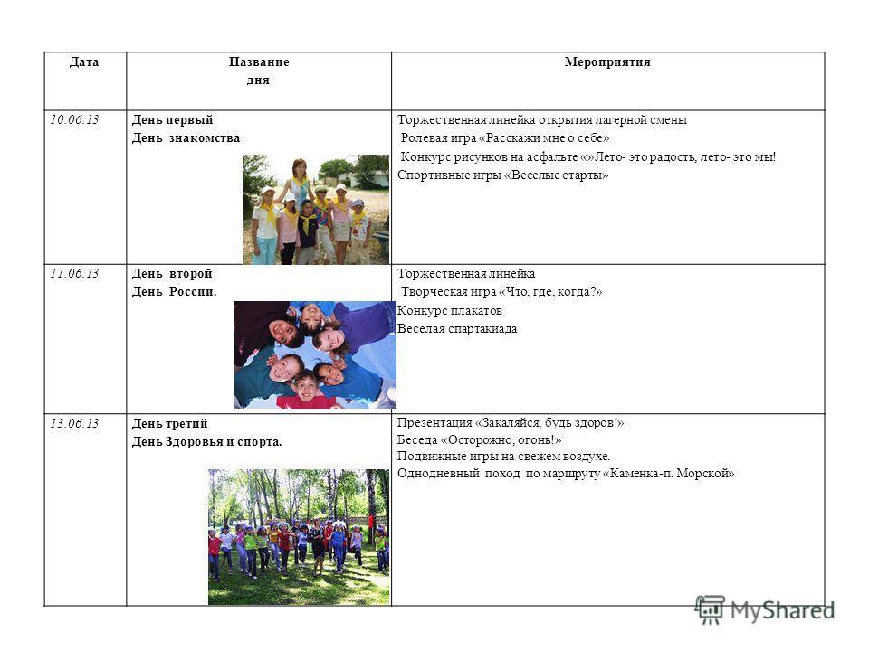 лагерные игры для детей на знакомство